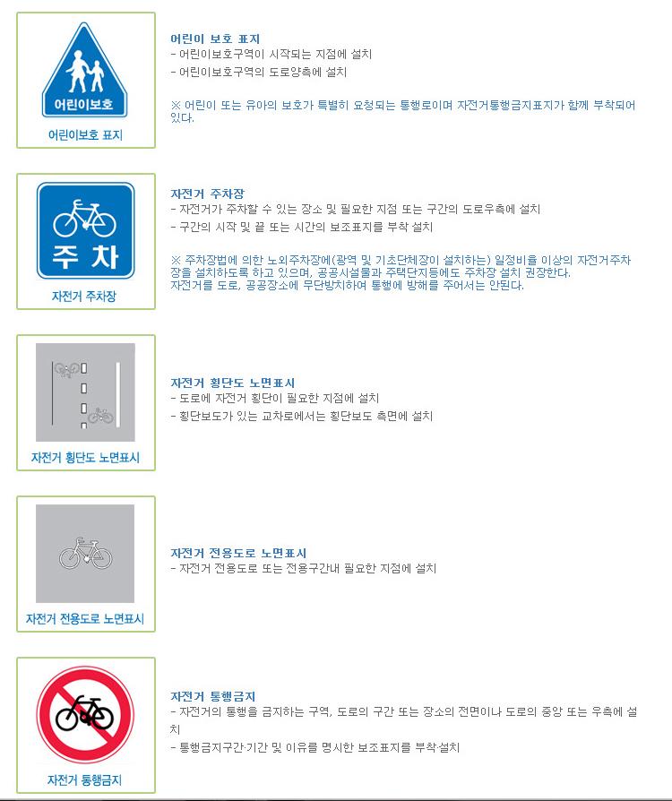 자전거안전표시2.jpg