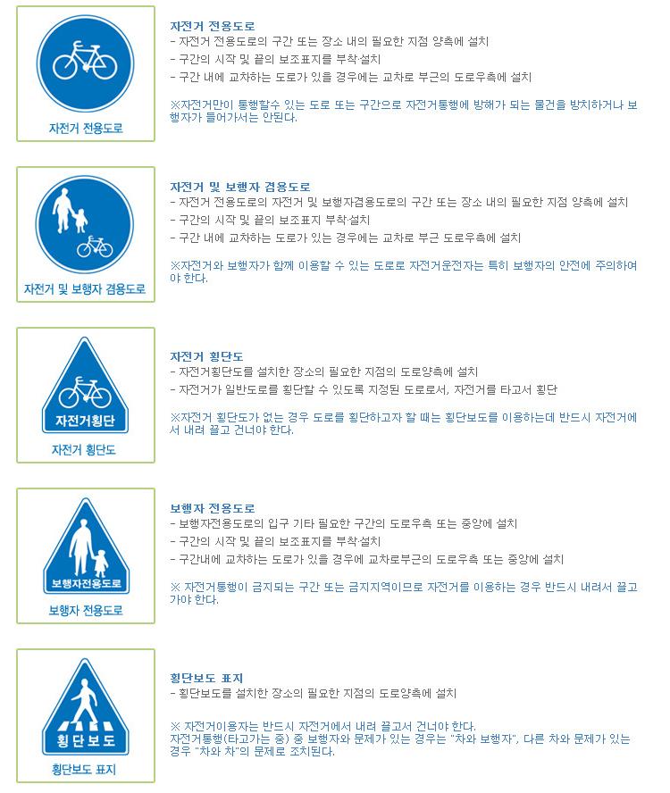 자전거안전표시1.jpg